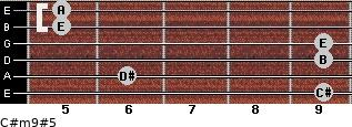 C#m9#5 for guitar on frets 9, 6, 9, 9, 5, 5