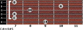 C#m9#5 for guitar on frets 9, 7, 7, 8, 10, 7