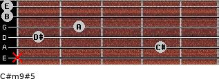 C#m9#5 for guitar on frets x, 4, 1, 2, 0, 0