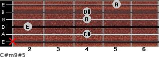 C#m9#5 for guitar on frets x, 4, 2, 4, 4, 5