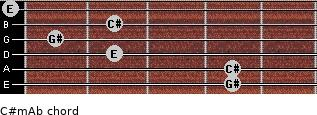 C#m/Ab for guitar on frets 4, 4, 2, 1, 2, 0