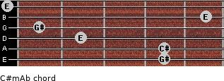 C#m/Ab for guitar on frets 4, 4, 2, 1, 5, 0
