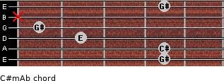 C#m/Ab for guitar on frets 4, 4, 2, 1, x, 4