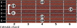 C#m/Ab for guitar on frets 4, 4, 2, 6, 2, 4