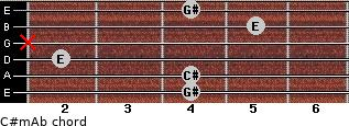 C#m/Ab for guitar on frets 4, 4, 2, x, 5, 4