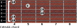 C#m/Ab for guitar on frets 4, 4, 6, 6, 5, 4