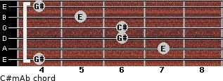 C#m/Ab for guitar on frets 4, 7, 6, 6, 5, 4