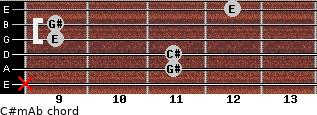 C#m/Ab for guitar on frets x, 11, 11, 9, 9, 12
