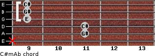 C#m/Ab for guitar on frets x, 11, 11, 9, 9, 9
