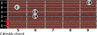 C#m/Ab for guitar on frets x, x, 6, 6, 5, 9