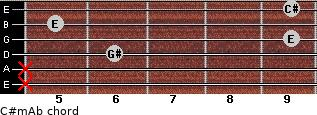 C#m/Ab for guitar on frets x, x, 6, 9, 5, 9