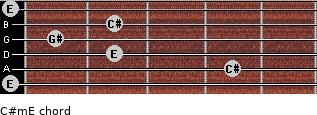 C#m/E for guitar on frets 0, 4, 2, 1, 2, 0