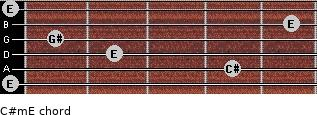 C#m/E for guitar on frets 0, 4, 2, 1, 5, 0