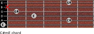 C#m/E for guitar on frets 0, 4, 2, 1, x, 4