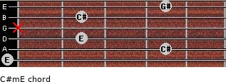 C#m/E for guitar on frets 0, 4, 2, x, 2, 4