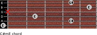 C#m/E for guitar on frets 0, 4, 2, x, 5, 4