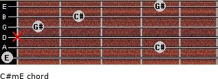 C#m/E for guitar on frets 0, 4, x, 1, 2, 4