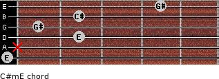 C#m/E for guitar on frets 0, x, 2, 1, 2, 4