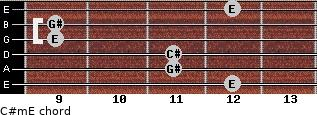C#m/E for guitar on frets 12, 11, 11, 9, 9, 12