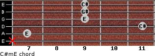 C#m/E for guitar on frets x, 7, 11, 9, 9, 9
