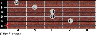 C#m/E for guitar on frets x, 7, 6, 6, 5, 4