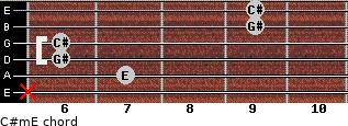 C#m/E for guitar on frets x, 7, 6, 6, 9, 9