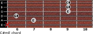 C#m/E for guitar on frets x, 7, 6, 9, 9, 9