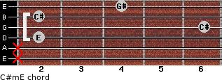 C#m/E for guitar on frets x, x, 2, 6, 2, 4