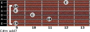C#m(add7) for guitar on frets 9, 11, 10, 9, 9, 12