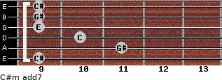 C#m(add7) for guitar on frets 9, 11, 10, 9, 9, 9