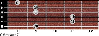C#m(add7) for guitar on frets 9, 11, 11, 9, 9, 8