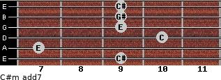 C#m(add7) for guitar on frets 9, 7, 10, 9, 9, 9