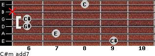 C#m(add7) for guitar on frets 9, 7, 6, 6, x, 8