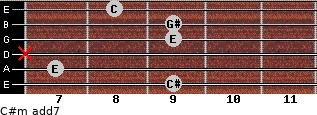 C#m(add7) for guitar on frets 9, 7, x, 9, 9, 8