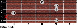 C#m(add7) for guitar on frets 9, x, 6, 9, 9, 8