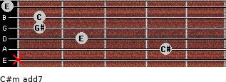 C#m(add7) for guitar on frets x, 4, 2, 1, 1, 0
