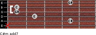 C#m(add7) for guitar on frets x, 4, 2, 1, 1, 4