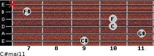 C#maj11 for guitar on frets 9, 11, 10, 10, 7, x