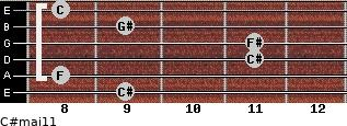 C#maj11 for guitar on frets 9, 8, 11, 11, 9, 8