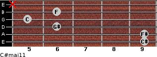 C#maj11 for guitar on frets 9, 9, 6, 5, 6, x