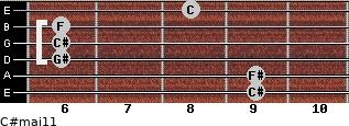 C#maj11 for guitar on frets 9, 9, 6, 6, 6, 8