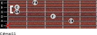 C#maj11 for guitar on frets x, 4, 3, 1, 1, 2