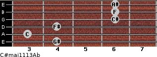 C#maj11/13/Ab for guitar on frets 4, 3, 4, 6, 6, 6