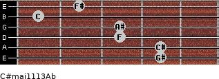 C#maj11/13/Ab for guitar on frets 4, 4, 3, 3, 1, 2