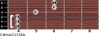C#maj11/13/Ab for guitar on frets 4, 4, 4, 5, 6, 6