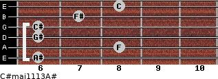 C#maj11/13/A# for guitar on frets 6, 8, 6, 6, 7, 8