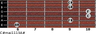 C#maj11/13/A# for guitar on frets 6, 9, 10, 10, 9, 9