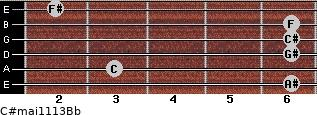 C#maj11/13/Bb for guitar on frets 6, 3, 6, 6, 6, 2