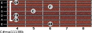 C#maj11/13/Bb for guitar on frets 6, 4, 4, 5, 6, 4