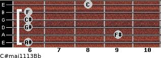 C#maj11/13/Bb for guitar on frets 6, 9, 6, 6, 6, 8
